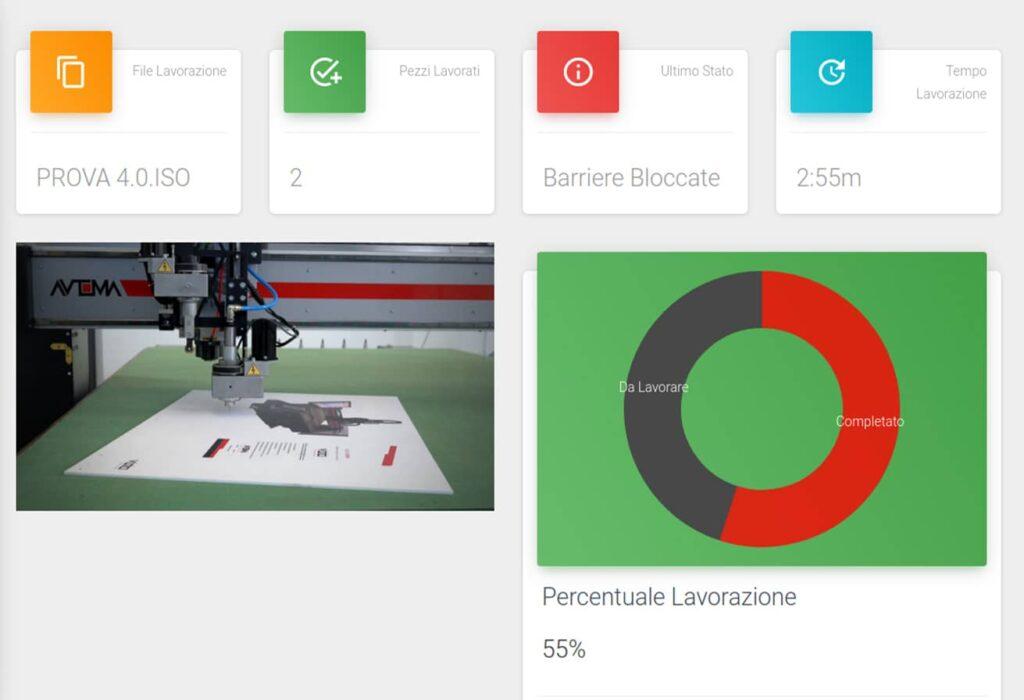 interfaccia software panoramica automa 4.0