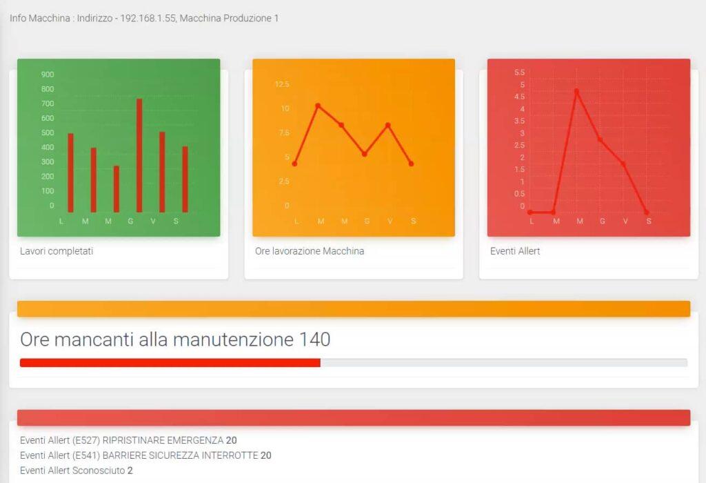 interfaccia software alert automa 4.0